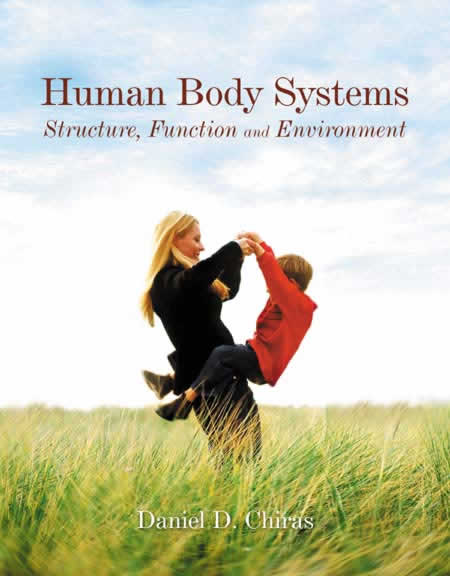 human-body-system6